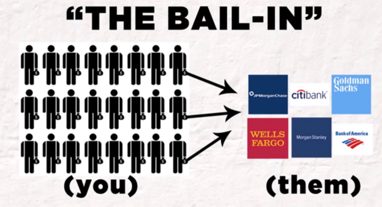 The Bail-in